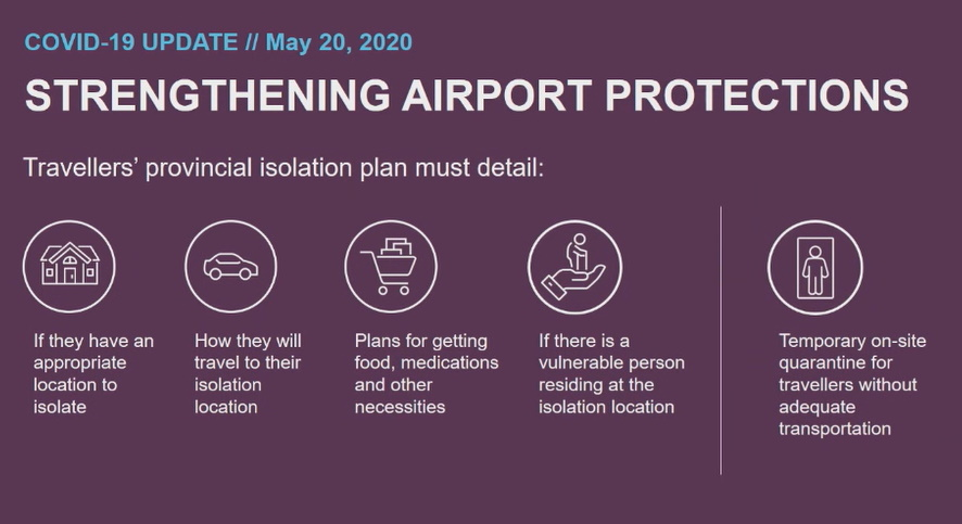 airport protections
