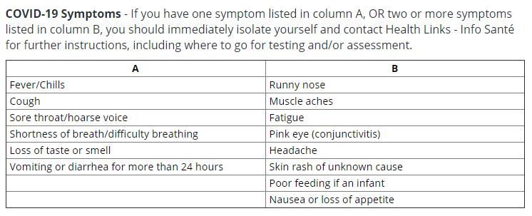 mb covid symptoms